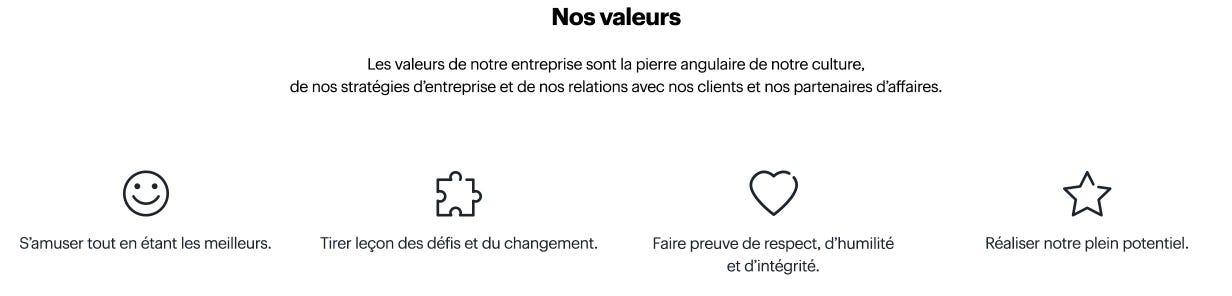 Les valeurs de notre entreprise sont la pierre angulaire de notre culture, de nos stratégies d'entreprise et de nos relations avec nos clients et nos partenaires d'affaires.